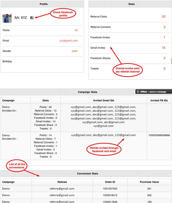 Customer-level-Referral-marketing-profile