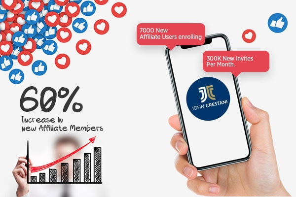 Results of affiliate marketing