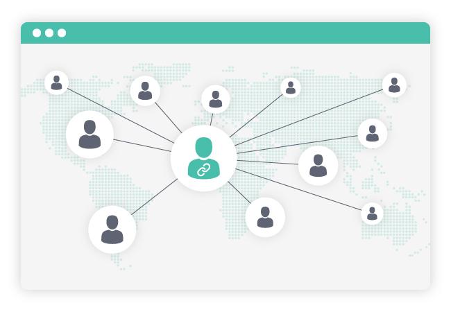 link sharing