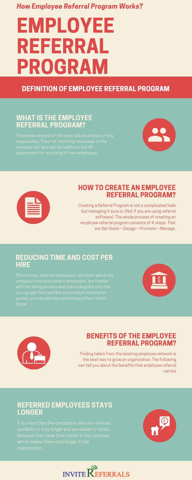 Employee Referral Program infographic
