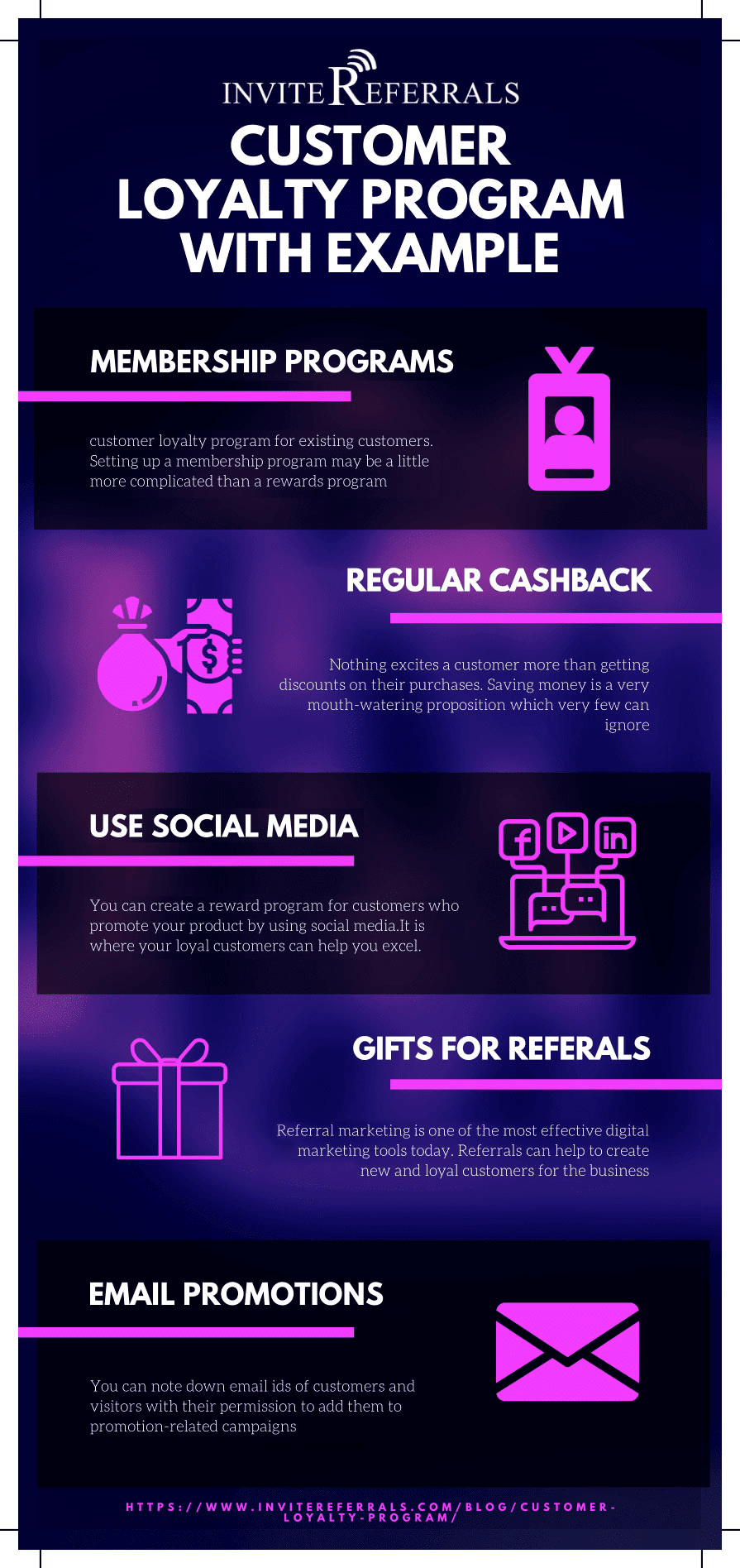 Customer Loyalty Program infographic