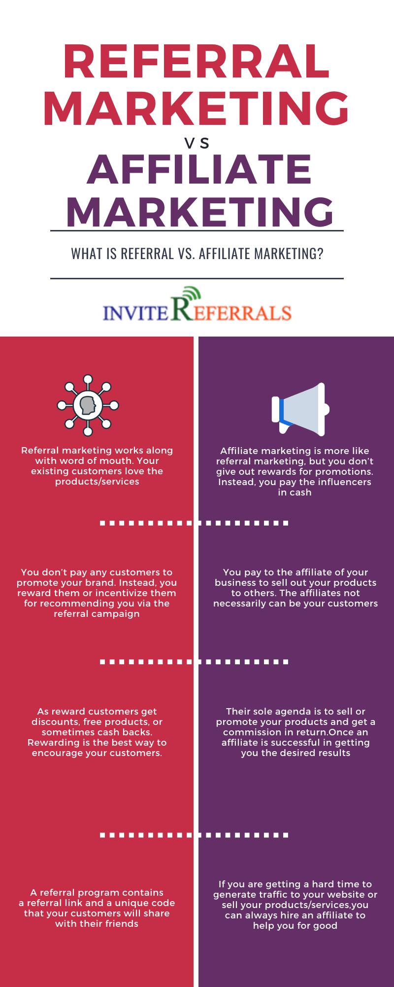 referral vs affiliate marketing Infographic