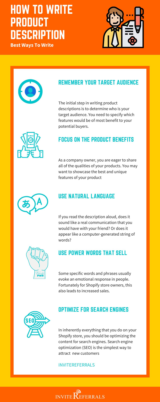 product  description Infographic