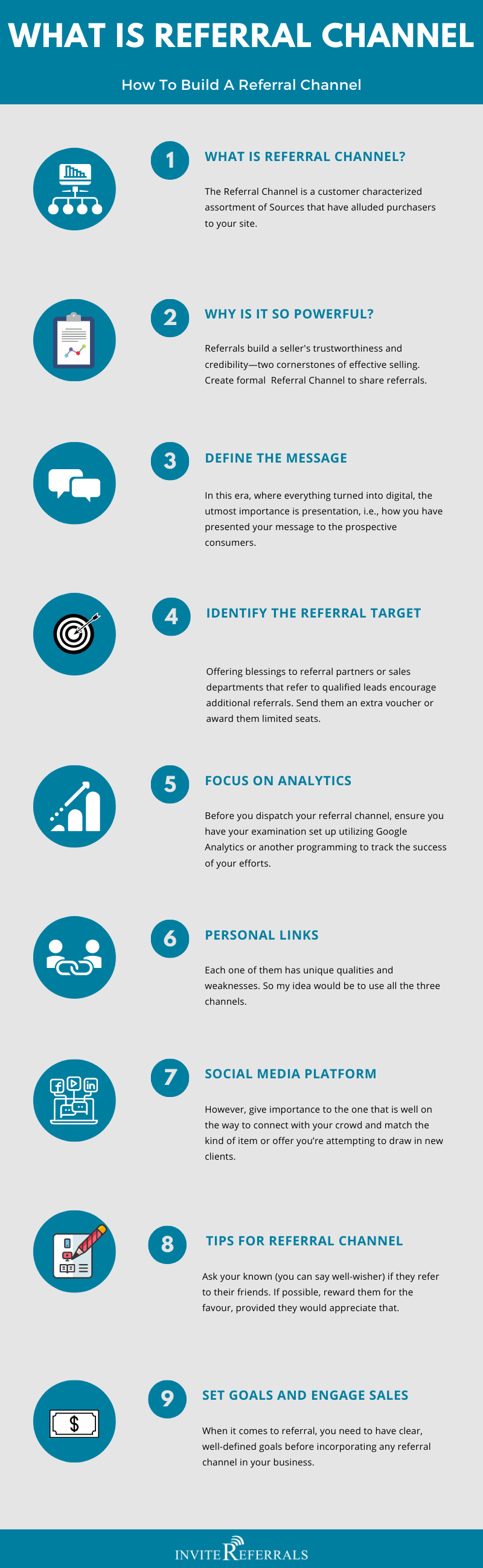 Referral channel infographic