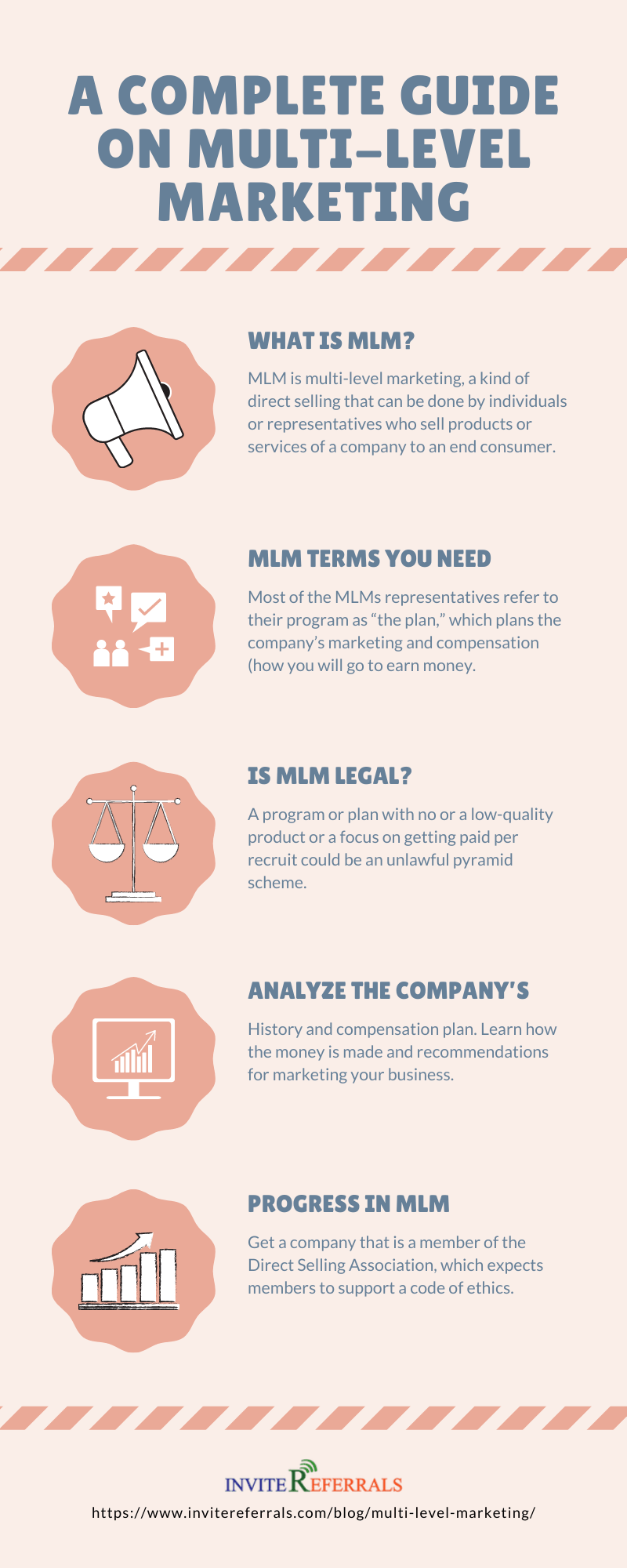 Multi-Level Marketing infographic