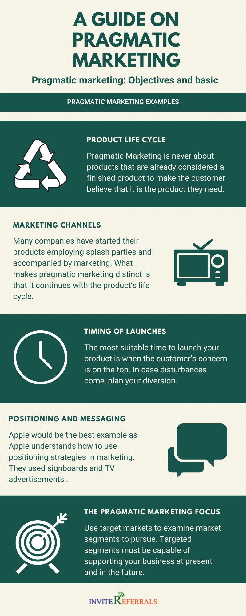 Pragmatic Marketing Infographic