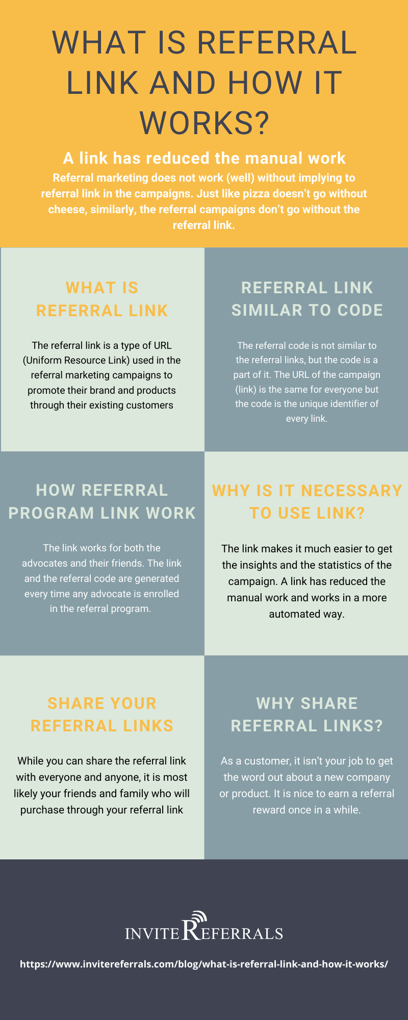 Referral link infographic