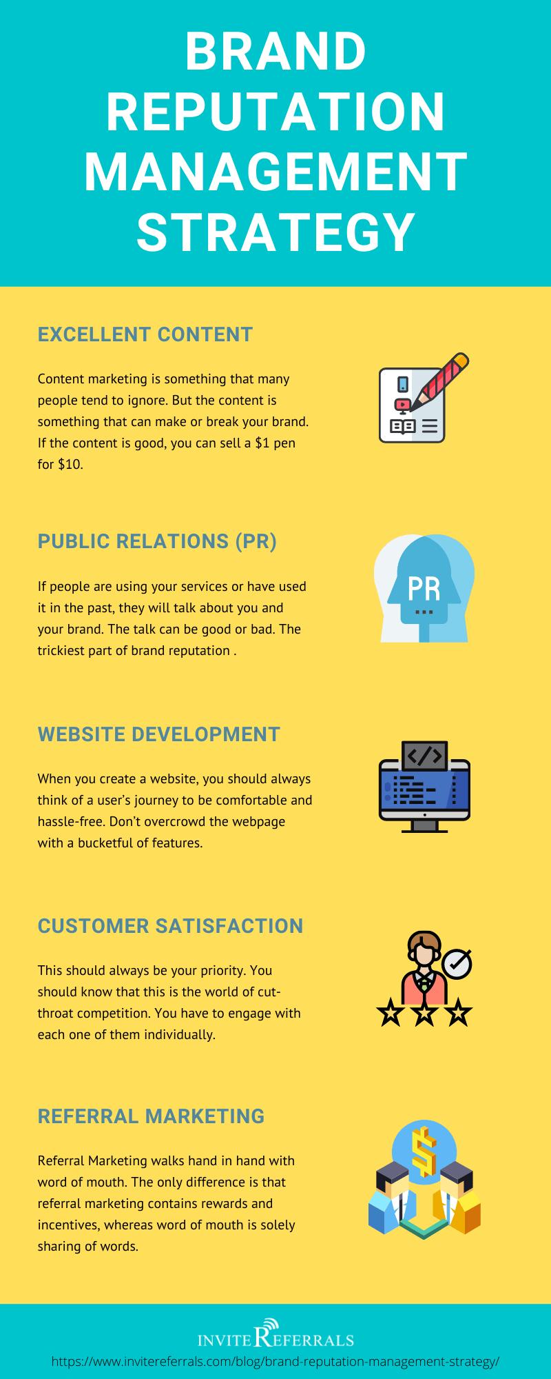 Brand reputation management infographic