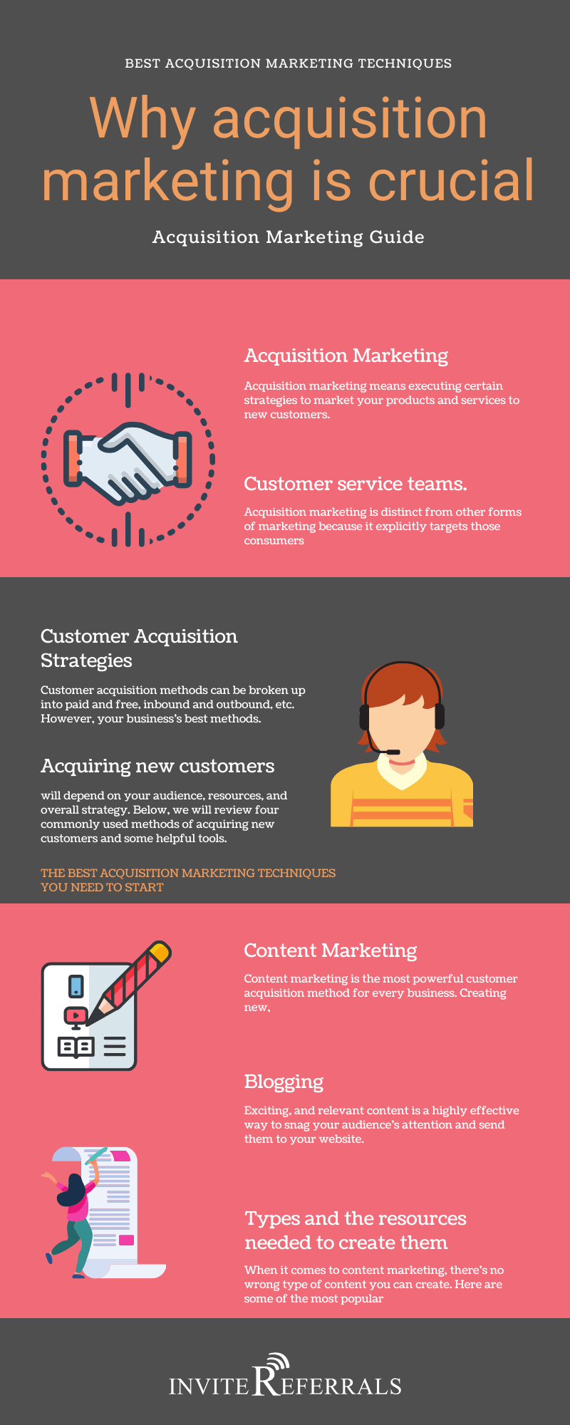 Acquisition marketing infographic.