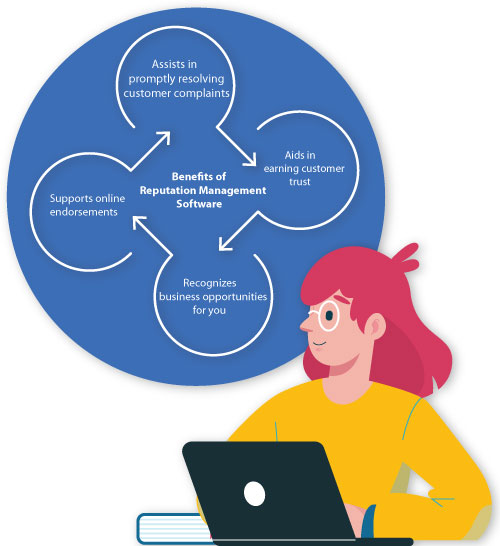 Benefits of Reputation Management Software