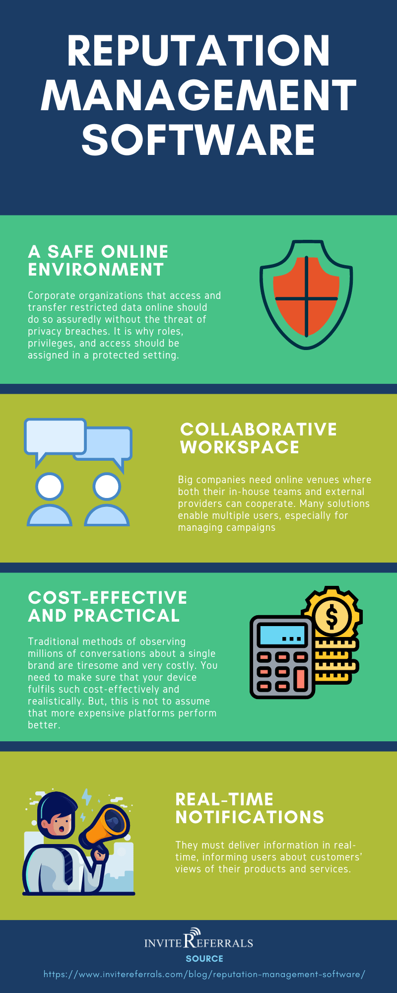 Reputation management software infographic