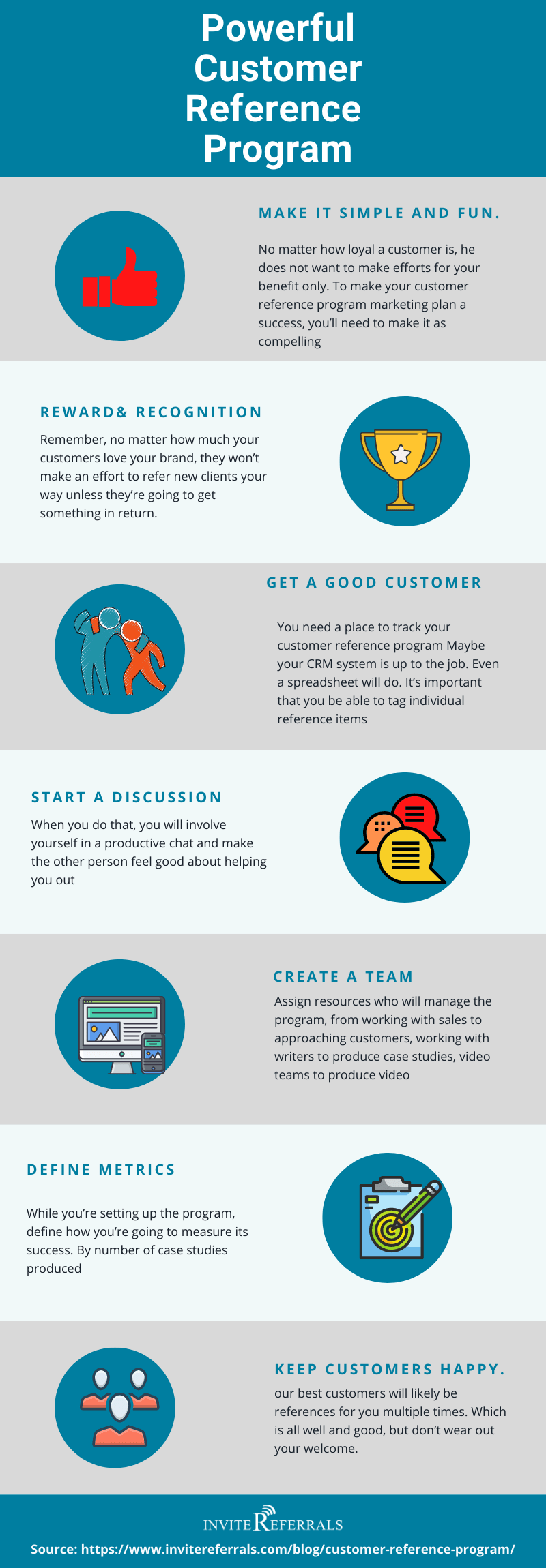 customer reference program infographic
