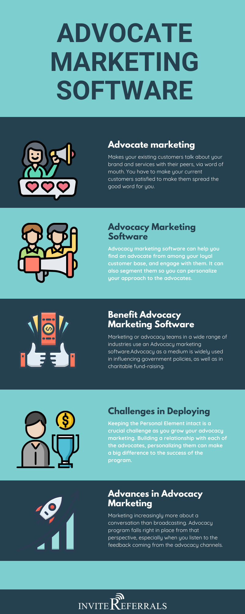 Advocate marketing Software Infographic