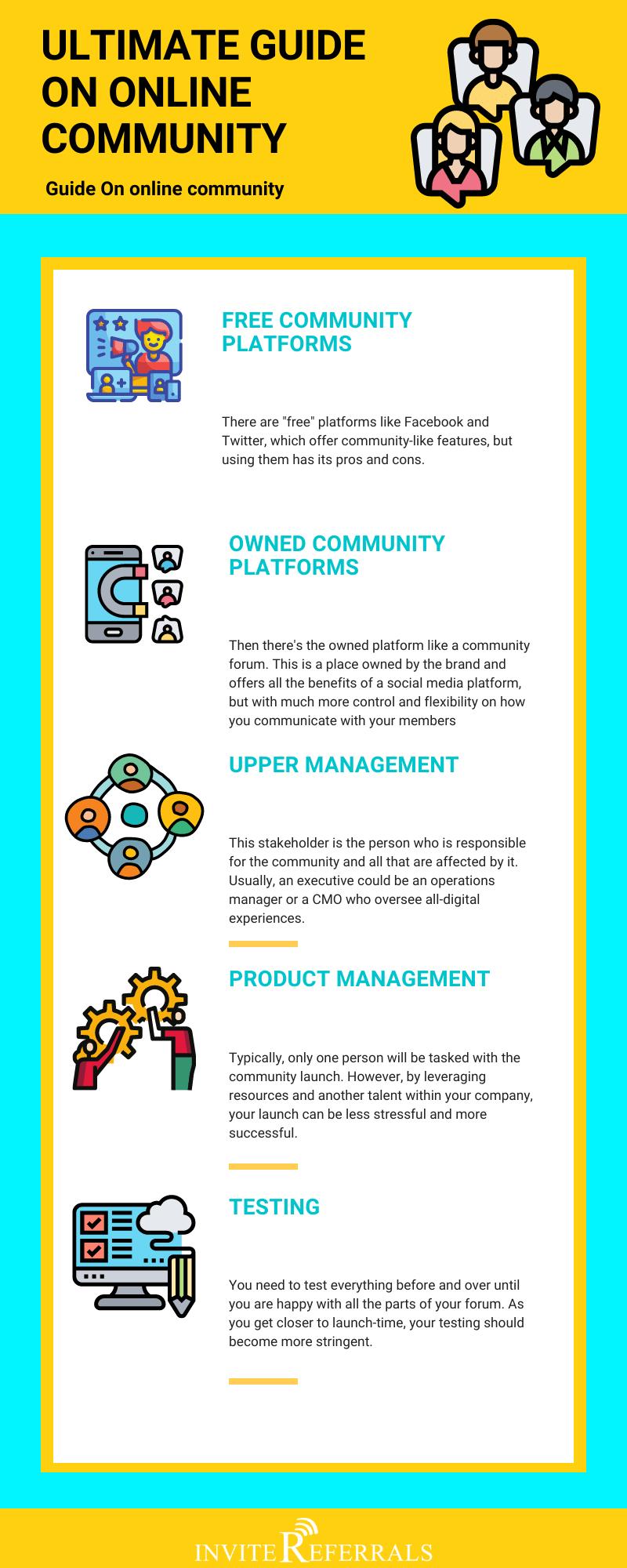online community infographic