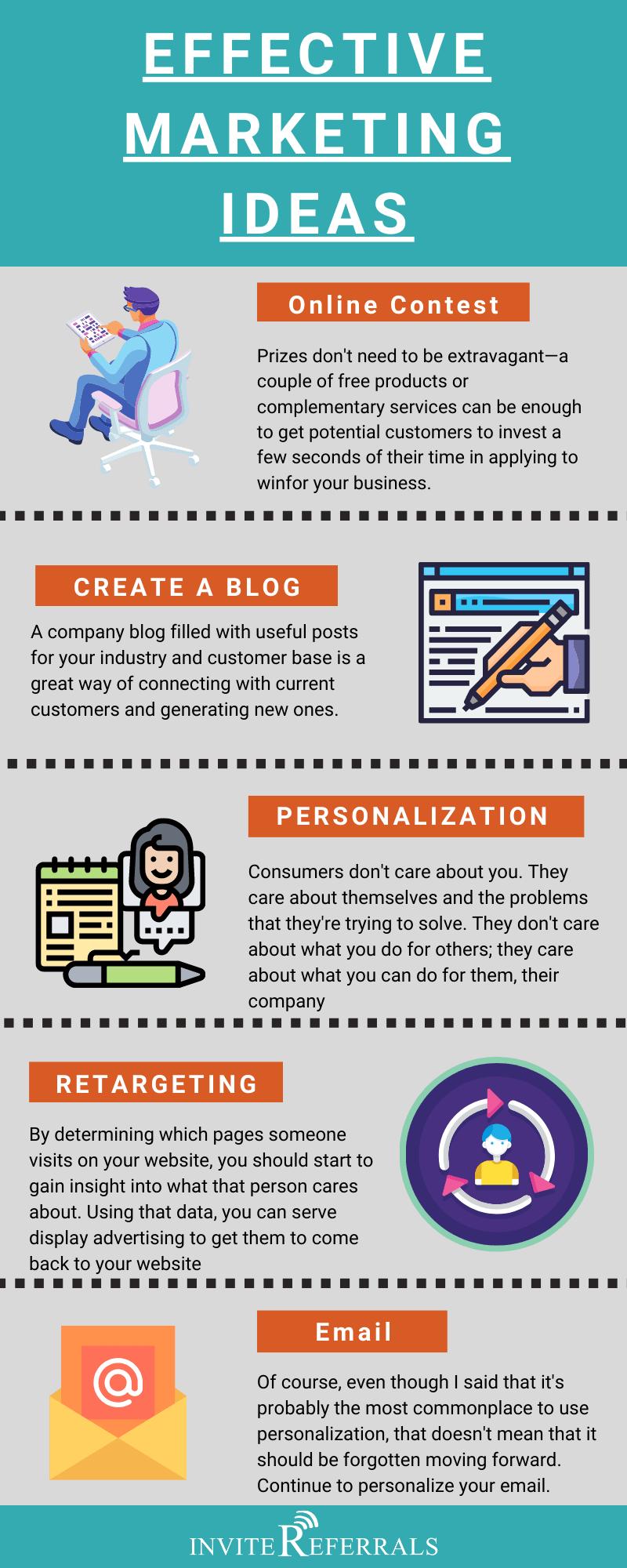 marketing ideas infographic.