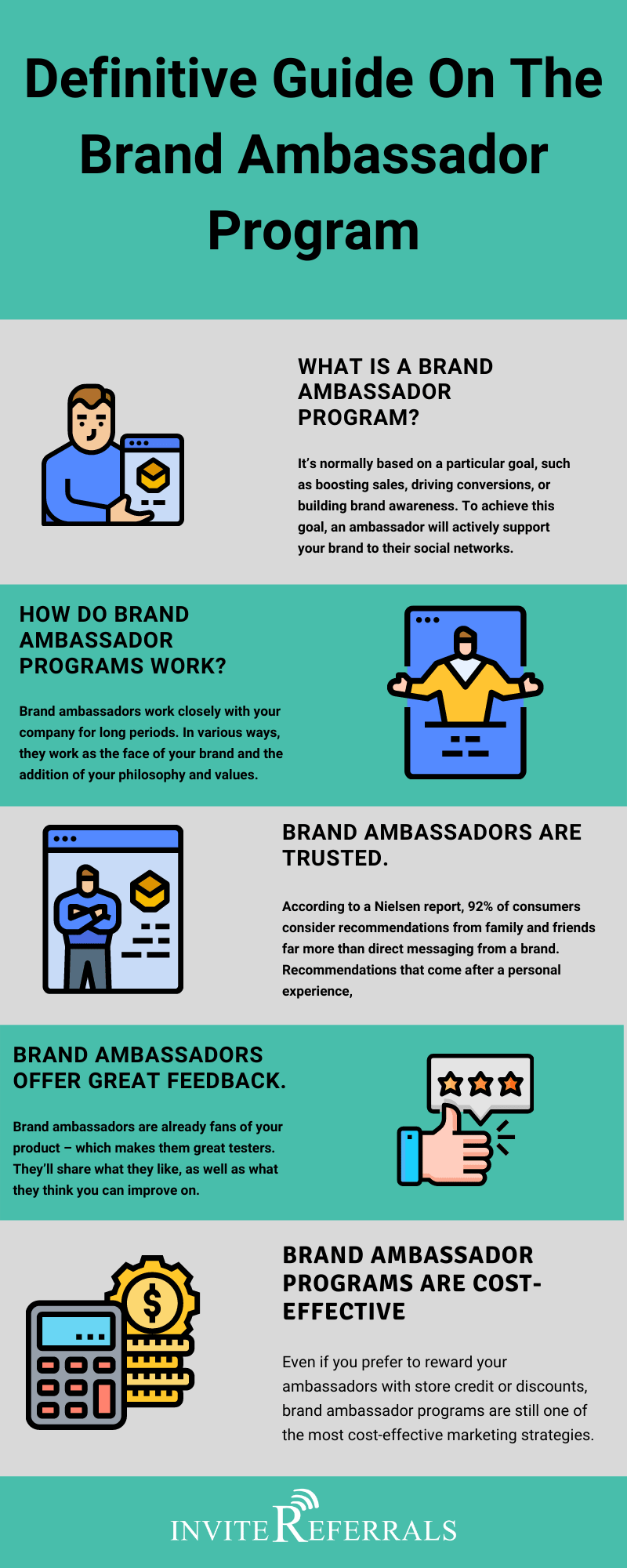 brand ambassador program Infographic