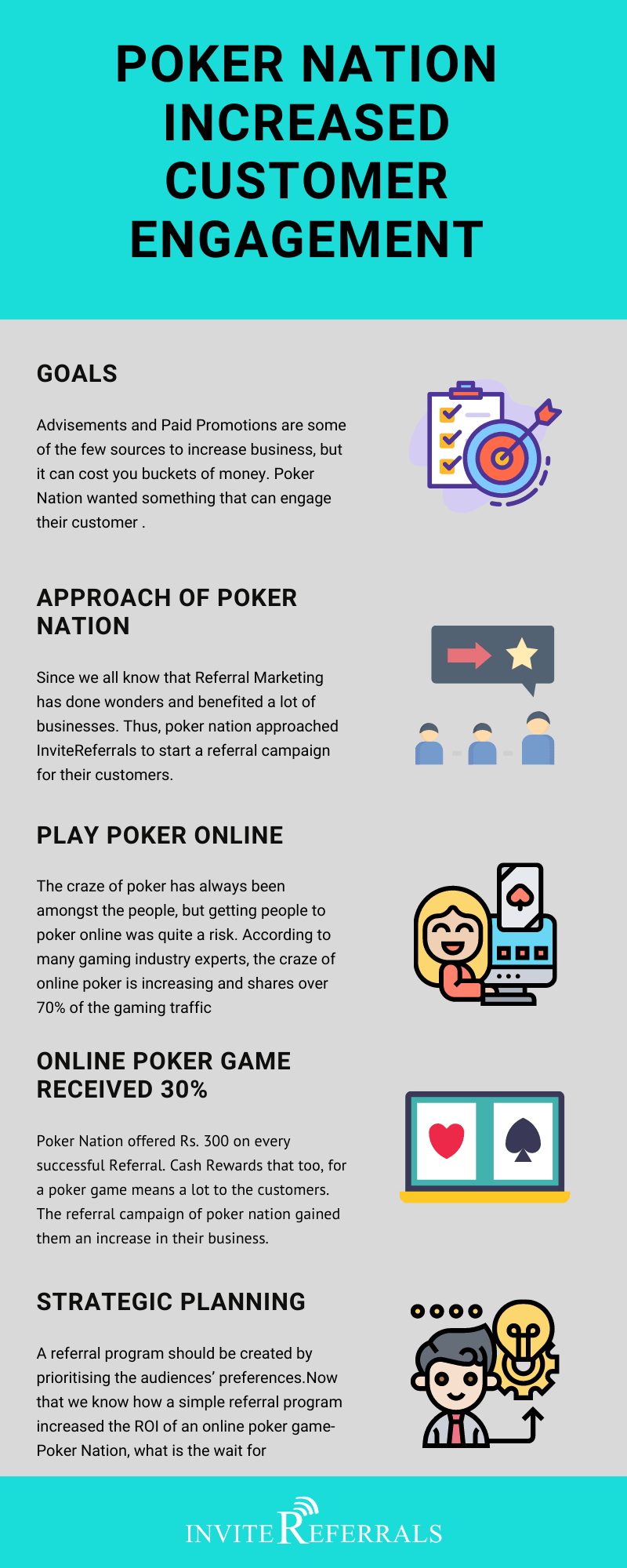 Poker Nation Infographic