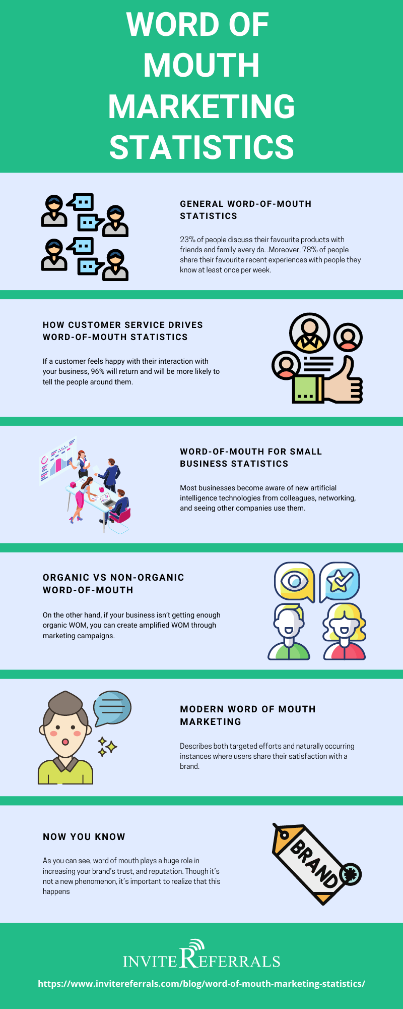 word of mouth statistics infographic