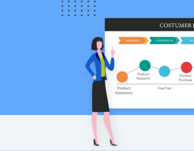 An Ultimate Guide On Customer Journey