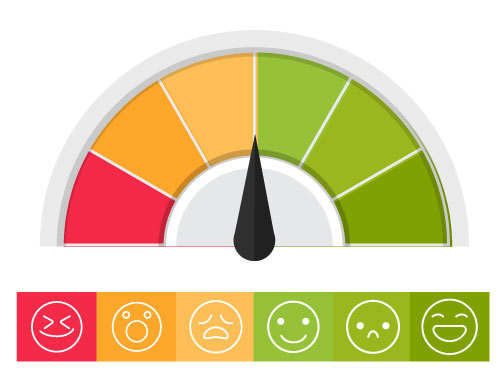 How to Measure Emotional Marketing