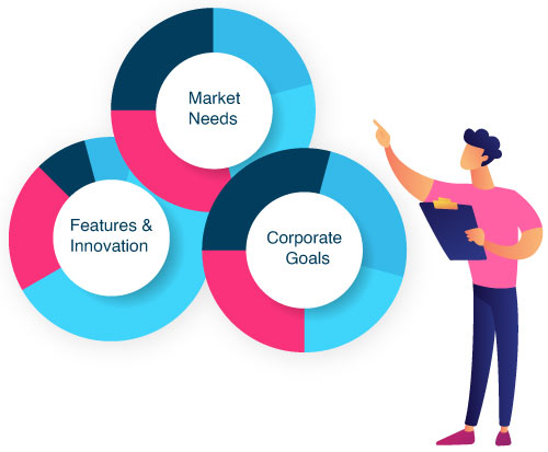 What Is Product Strategy