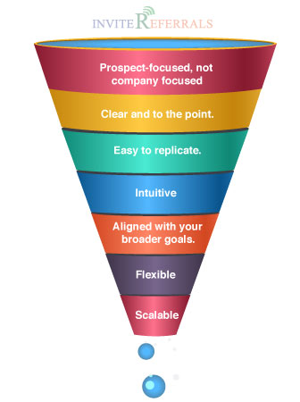 What makes a great sales process?