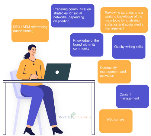 What are the main skills of the community manager?