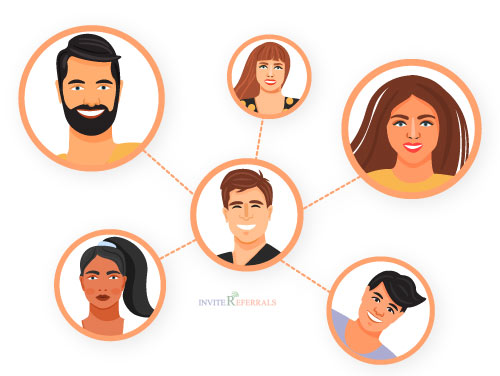 What is a Referral Network?