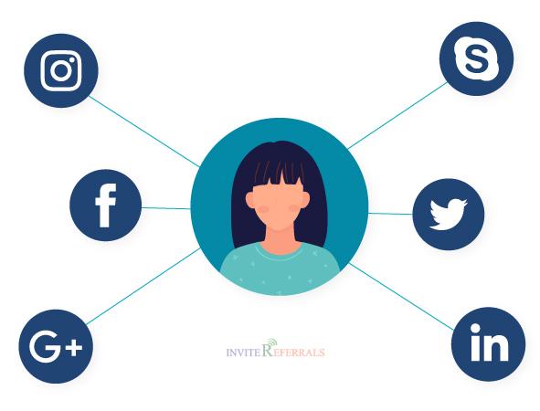 Determine the social media platforms