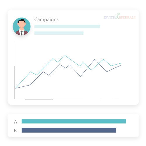 Track Your Campaigns and Use Reports